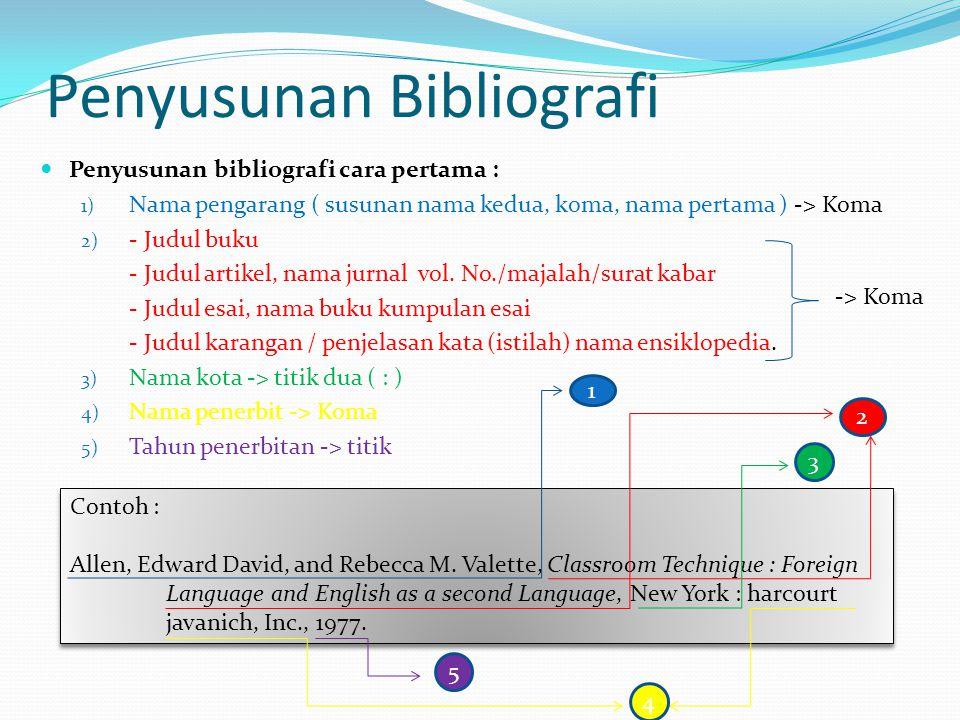 Penyusunan Bibliografi Penyusunan bibliografi cara pertama : 1) Nama pengarang ( susunan nama kedua, koma, nama pertama ) -> Koma 2) - Judul buku - Ju