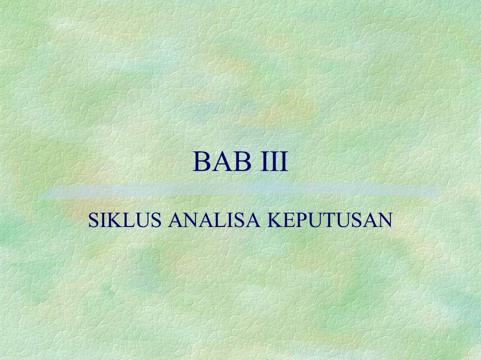 BAB III SIKLUS ANALISA KEPUTUSAN