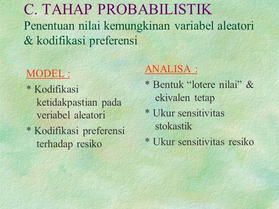 C. TAHAP PROBABILISTIK Penentuan nilai kemungkinan variabel aleatori & kodifikasi preferensi MODEL : * Kodifikasi ketidakpastian pada veriabel aleator