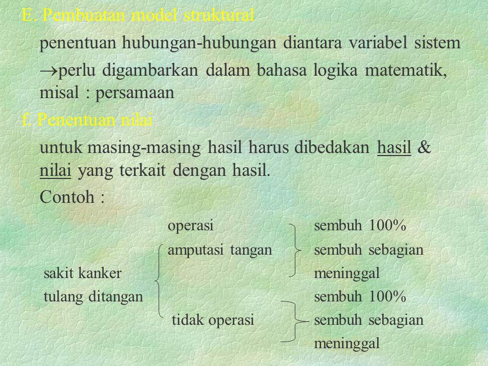 E. Pembuatan model struktural penentuan hubungan-hubungan diantara variabel sistem  perlu digambarkan dalam bahasa logika matematik, misal : persamaa