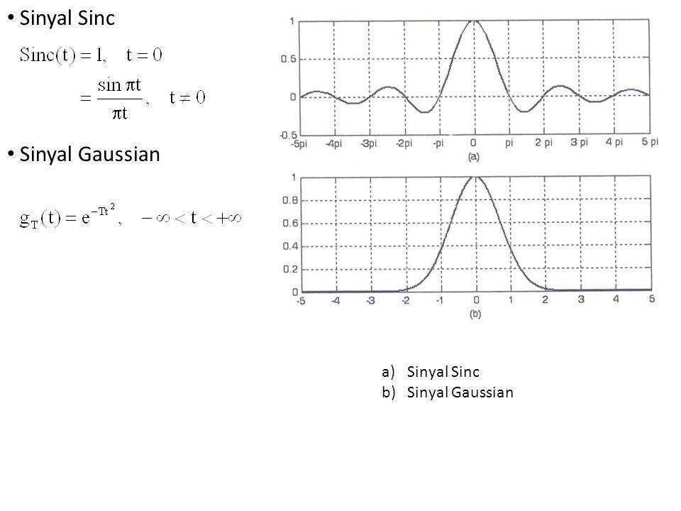 Sinyal Sinc Sinyal Gaussian a)Sinyal Sinc b)Sinyal Gaussian