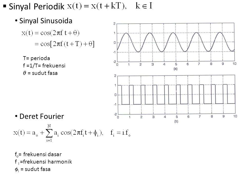  Sinyal Periodik Sinyal Sinusoida T= perioda f =1/T= frekuensi  = sudut fasa Deret Fourier f o = frekuensi dasar f I =frekuensi harmonik  i = sudut fasa