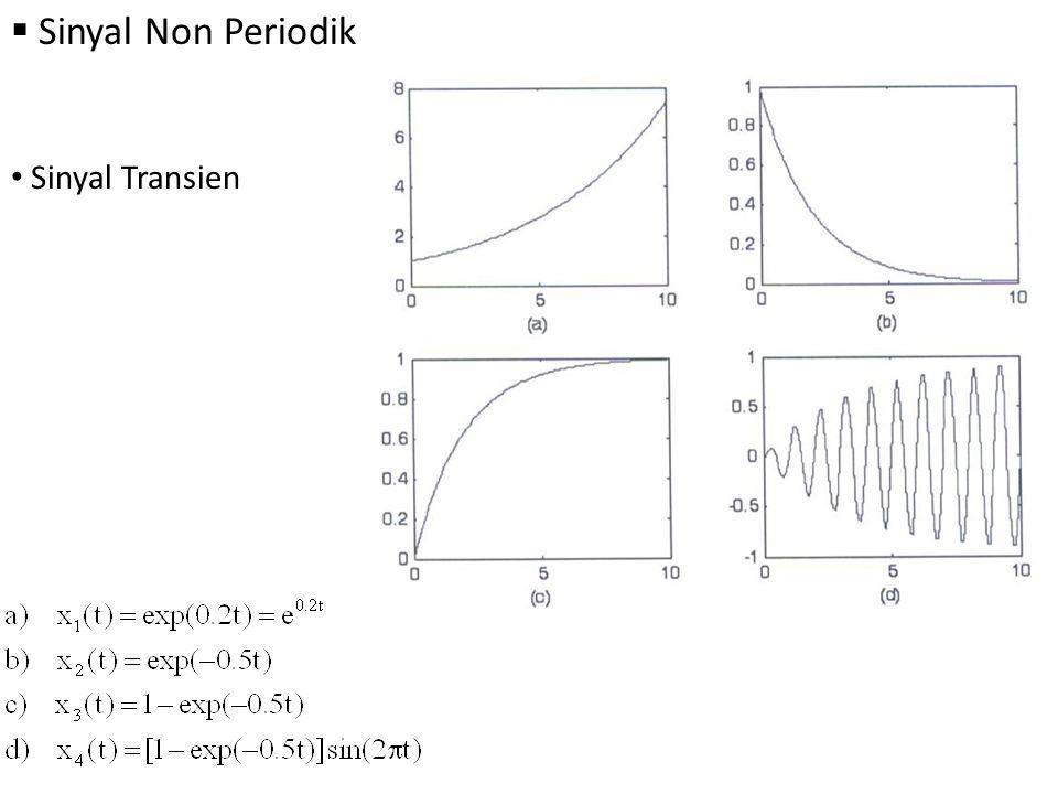  Sinyal Non Periodik Sinyal Transien