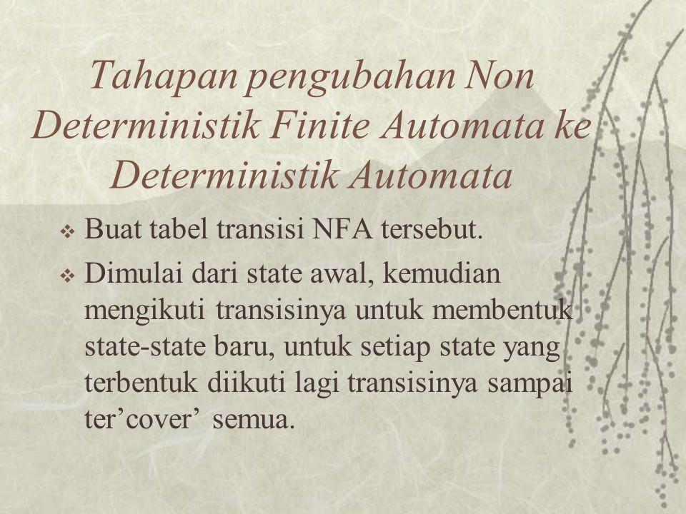 Tahapan pengubahan Non Deterministik Finite Automata ke Deterministik Automata  Buat tabel transisi NFA tersebut.  Dimulai dari state awal, kemudian
