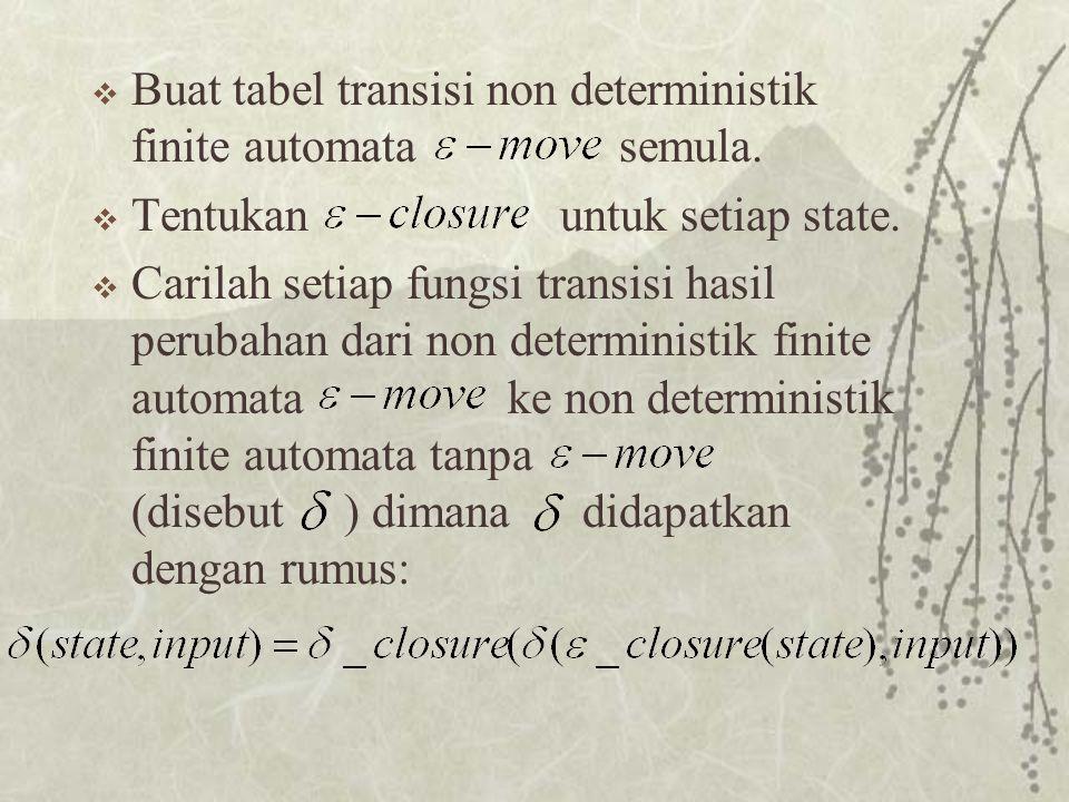  Berdasarkan hasil tadi, maka bisa dibuat tabel transisi dan diagram transisi dari non detereministik finite automata tanpa yang ekivalen dengan non deterministik finite automata tersebut.