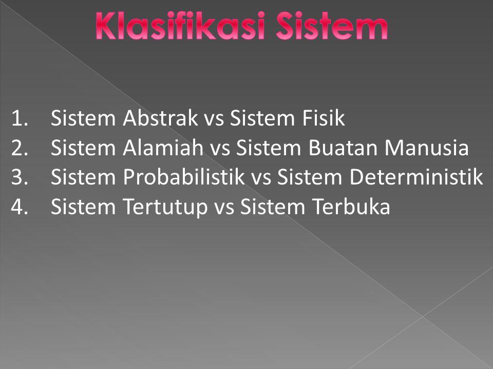 1.Sistem Abstrak vs Sistem Fisik 2.Sistem Alamiah vs Sistem Buatan Manusia 3.Sistem Probabilistik vs Sistem Deterministik 4.Sistem Tertutup vs Sistem Terbuka