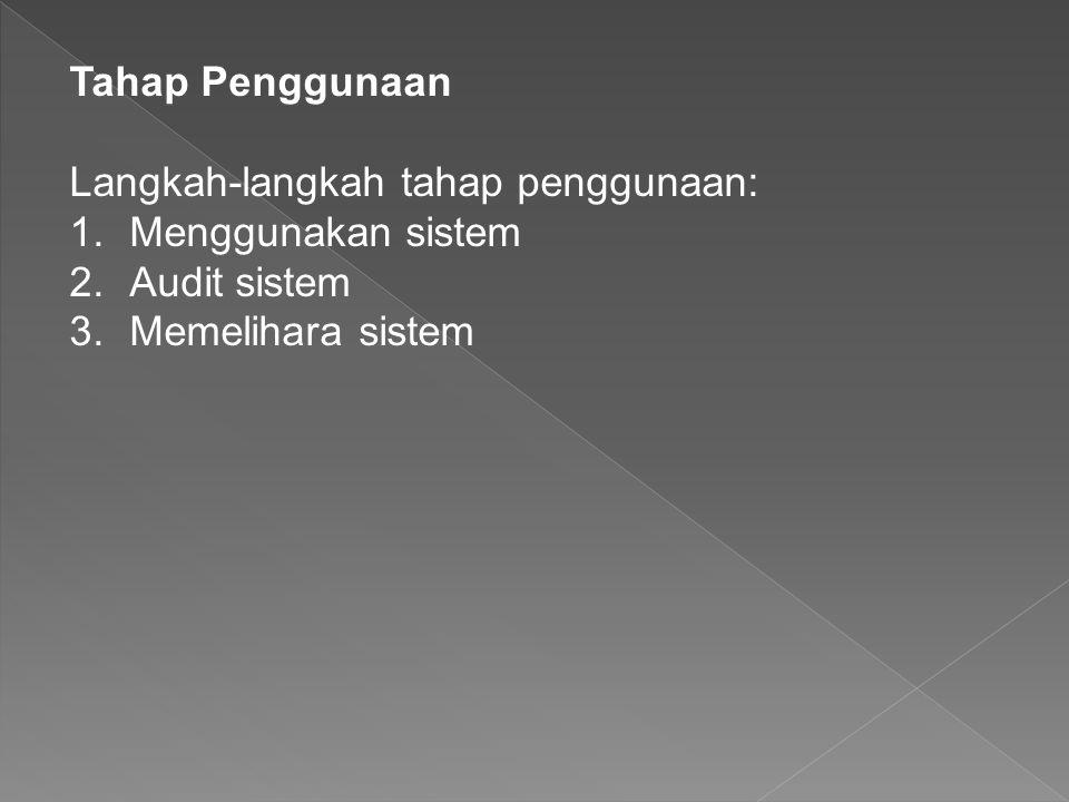 Tahap Penggunaan Langkah-langkah tahap penggunaan: 1.Menggunakan sistem 2.Audit sistem 3.Memelihara sistem