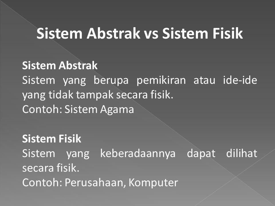 Sistem Abstrak vs Sistem Fisik Sistem Abstrak Sistem yang berupa pemikiran atau ide-ide yang tidak tampak secara fisik. Contoh: Sistem Agama Sistem Fi