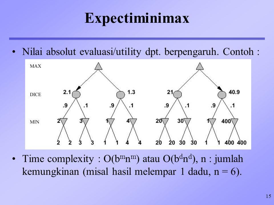 15 Expectiminimax Nilai absolut evaluasi/utility dpt. berpengaruh. Contoh : Time complexity : O(b m n m ) atau O(b d n d ), n : jumlah kemungkinan (mi