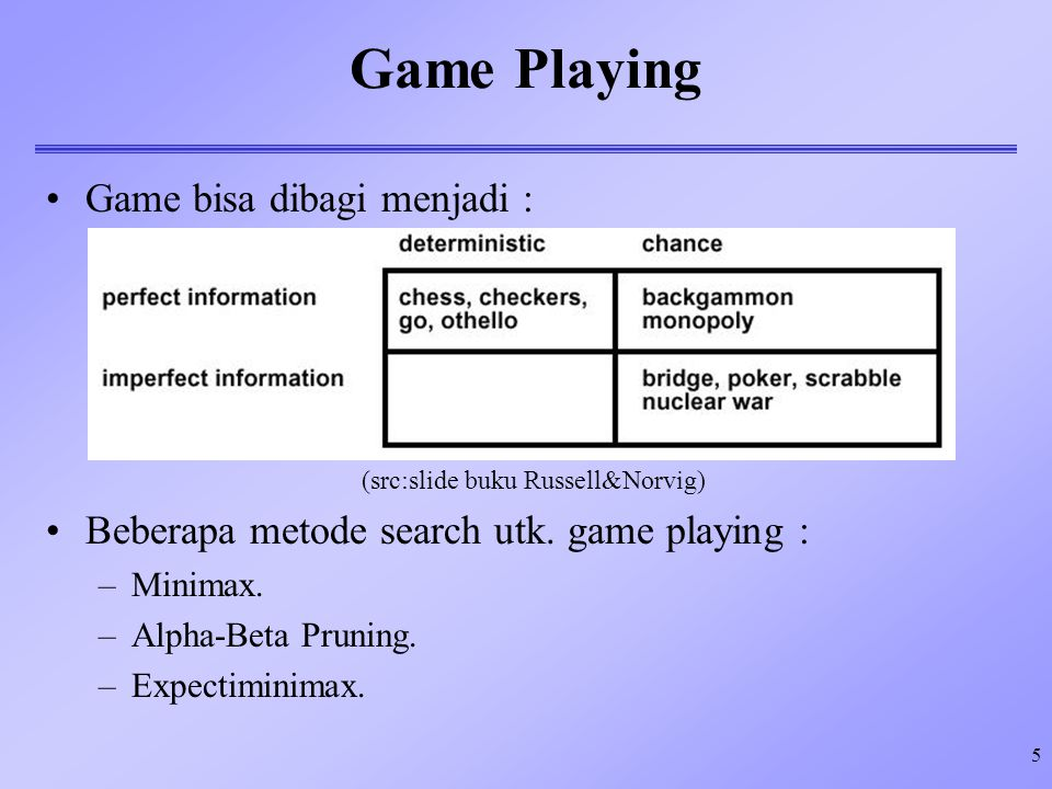 6 Minimax Utk.game yg. deterministic & memiliki perfect information.