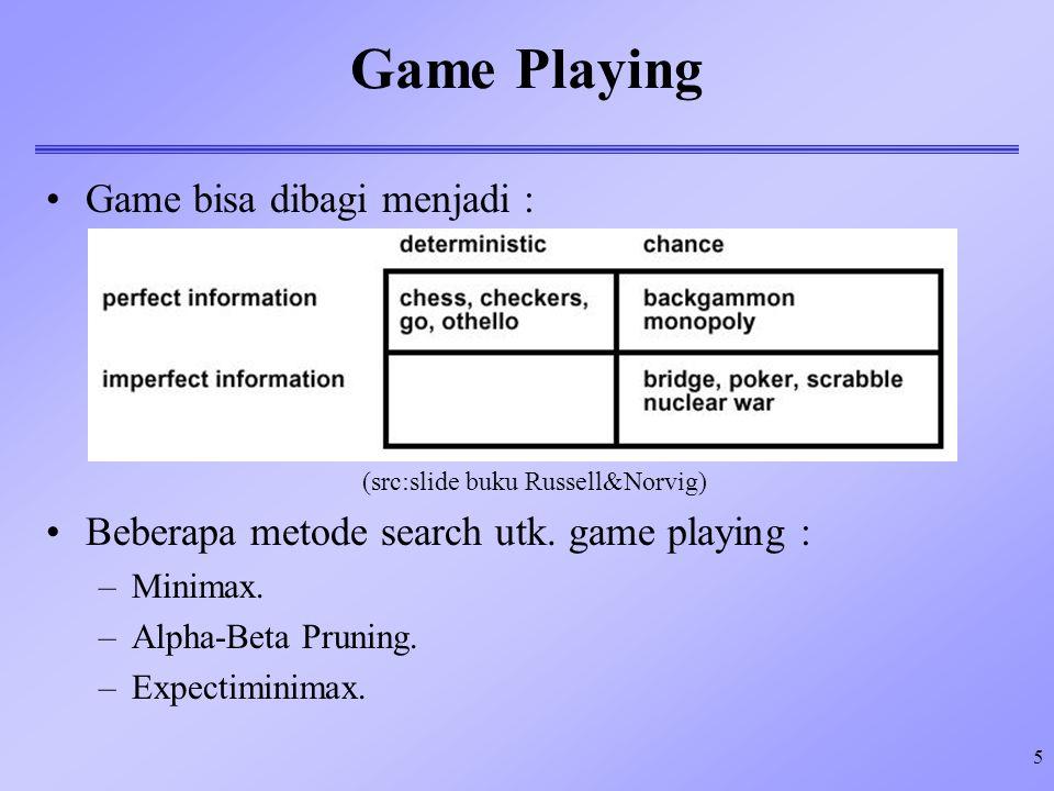 5 Game Playing Game bisa dibagi menjadi : (src:slide buku Russell&Norvig) Beberapa metode search utk. game playing : –Minimax. –Alpha-Beta Pruning. –E