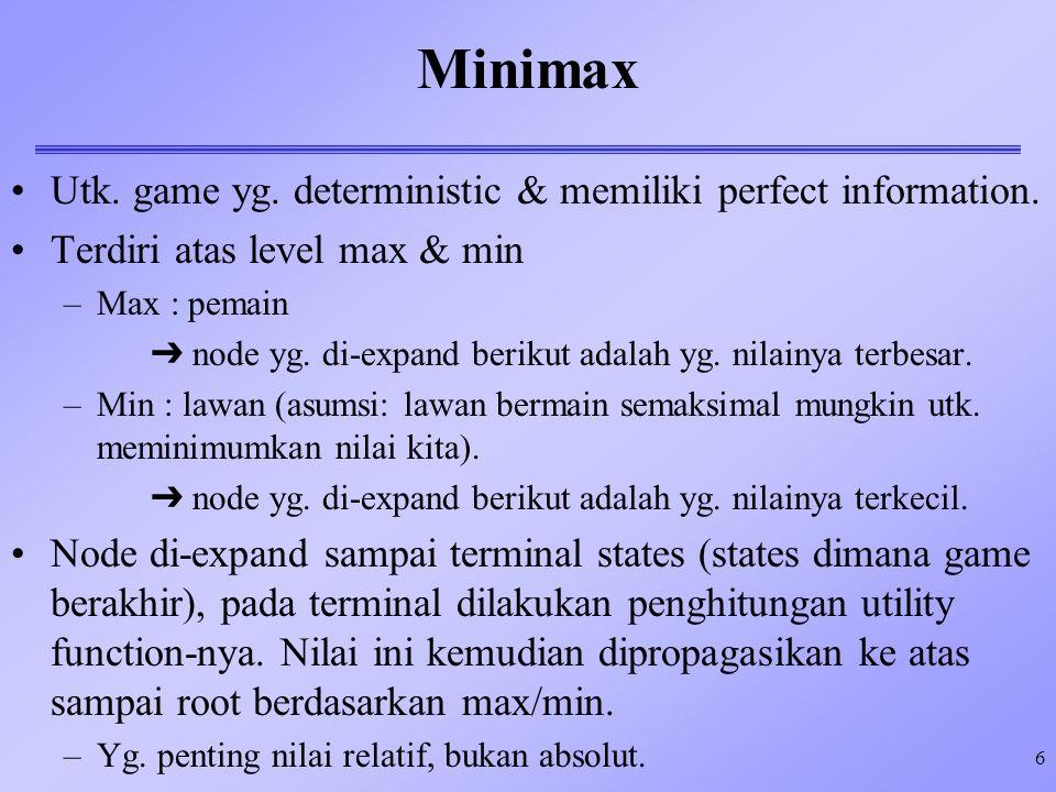 6 Minimax Utk. game yg. deterministic & memiliki perfect information. Terdiri atas level max & min –Max : pemain  node yg. di-expand berikut adalah y
