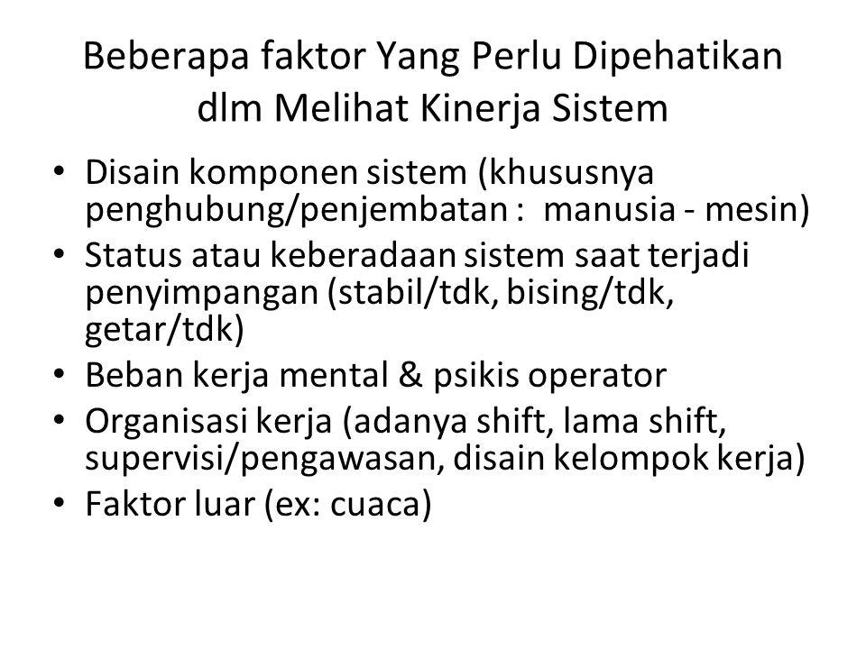 Beberapa faktor Yang Perlu Dipehatikan dlm Melihat Kinerja Sistem Disain komponen sistem (khususnya penghubung/penjembatan : manusia - mesin) Status atau keberadaan sistem saat terjadi penyimpangan (stabil/tdk, bising/tdk, getar/tdk) Beban kerja mental & psikis operator Organisasi kerja (adanya shift, lama shift, supervisi/pengawasan, disain kelompok kerja) Faktor luar (ex: cuaca)