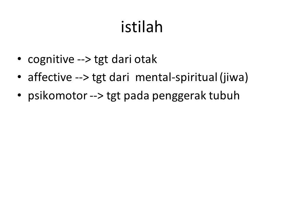 istilah cognitive --> tgt dari otak affective --> tgt dari mental-spiritual (jiwa) psikomotor --> tgt pada penggerak tubuh