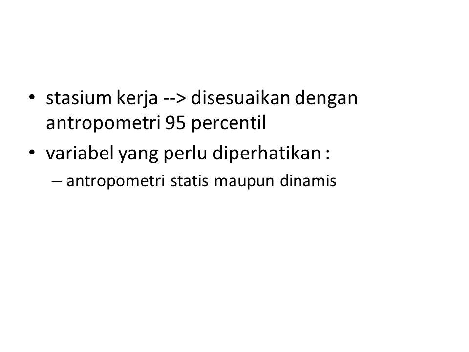 stasium kerja --> disesuaikan dengan antropometri 95 percentil variabel yang perlu diperhatikan : – antropometri statis maupun dinamis