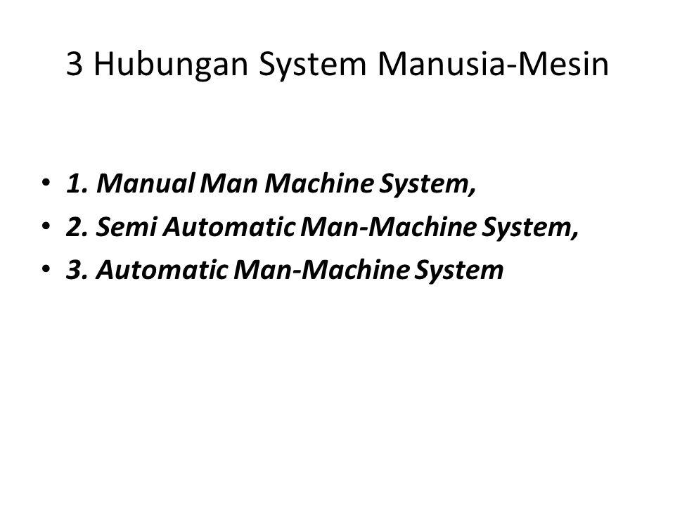 3 Hubungan System Manusia-Mesin 1. Manual Man Machine System, 2. Semi Automatic Man-Machine System, 3. Automatic Man-Machine System