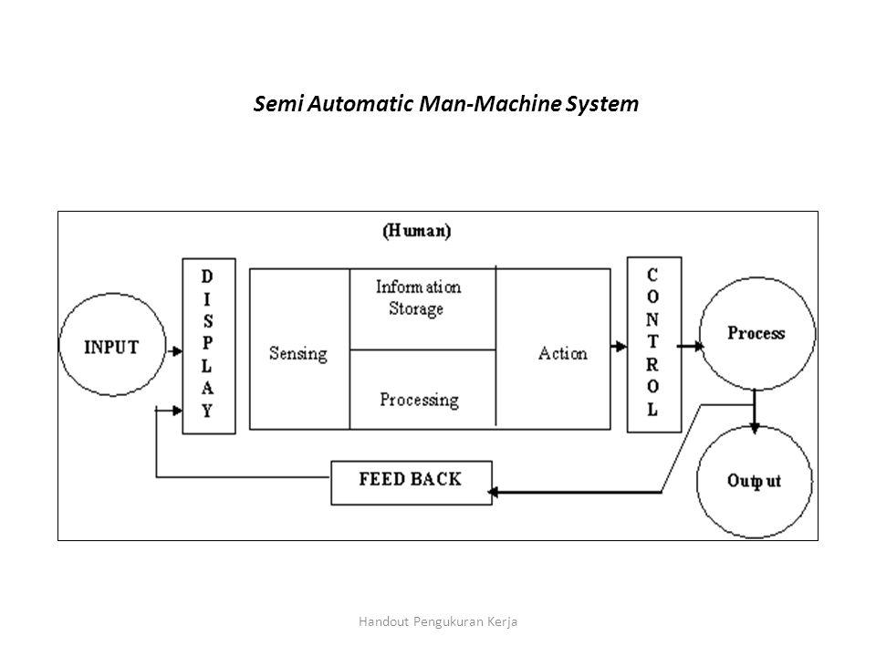 Handout Pengukuran Kerja Semi Automatic Man-Machine System