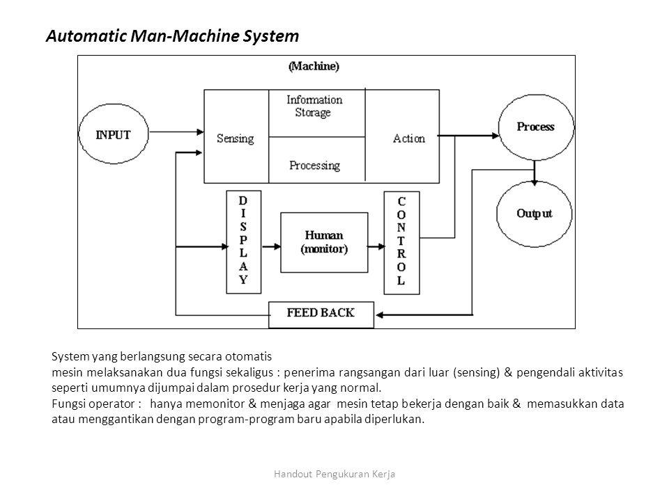 Handout Pengukuran Kerja Automatic Man-Machine System System yang berlangsung secara otomatis mesin melaksanakan dua fungsi sekaligus : penerima rangsangan dari luar (sensing) & pengendali aktivitas seperti umumnya dijumpai dalam prosedur kerja yang normal.