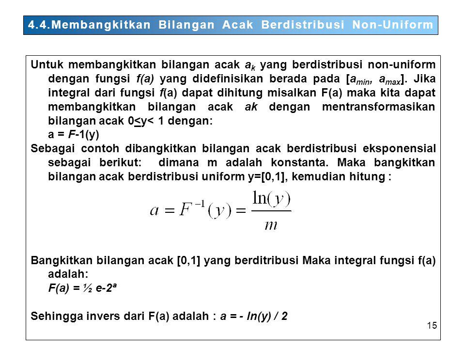 15 4.4.Membangkitkan Bilangan Acak Berdistribusi Non-Uniform Untuk membangkitkan bilangan acak a k yang berdistribusi non-uniform dengan fungsi f(a) yang didefinisikan berada pada [a min, a max ].