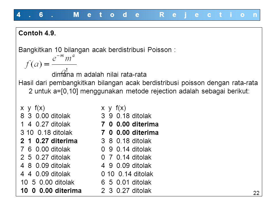 22 4.6. Metode Rejection Contoh 4.9. Bangkitkan 10 bilangan acak berdistribusi Poisson : dimana m adalah nilai rata-rata Hasil dari pembangkitkan bila