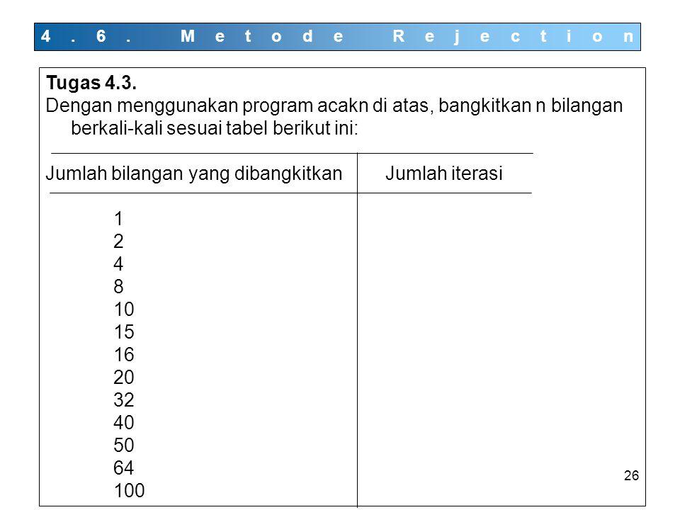 26 4.6. Metode Rejection Tugas 4.3. Dengan menggunakan program acakn di atas, bangkitkan n bilangan berkali-kali sesuai tabel berikut ini: Jumlah bila