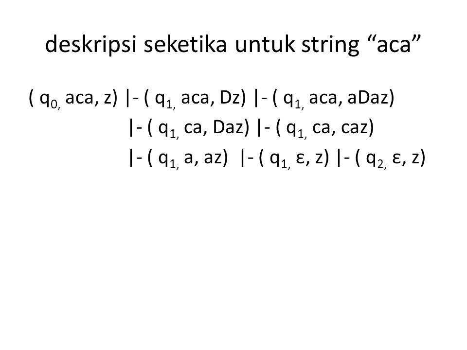 """deskripsi seketika untuk string """"aca"""" ( q 0, aca, z)  - ( q 1, aca, Dz)  - ( q 1, aca, aDaz)  - ( q 1, ca, Daz)  - ( q 1, ca, caz)  - ( q 1, a, az)  -"""