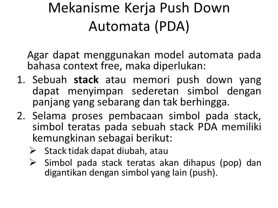 Mekanisme Kerja Push Down Automata (PDA) Agar dapat menggunakan model automata pada bahasa context free, maka diperlukan: 1.Sebuah stack atau memori p