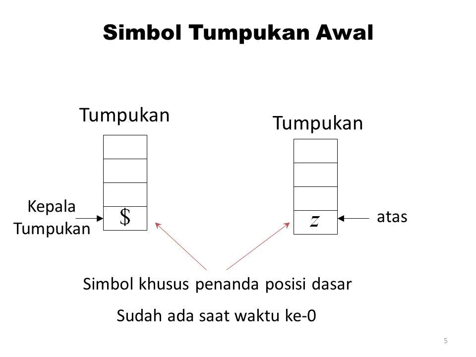 5 Simbol Tumpukan Awal Tumpukan Simbol khusus penanda posisi dasar Kepala Tumpukan atas Sudah ada saat waktu ke-0