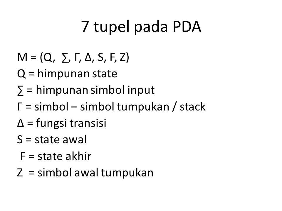 7 tupel pada PDA M = (Q, ∑, Г, Δ, S, F, Z) Q = himpunan state ∑ = himpunan simbol input Г = simbol – simbol tumpukan / stack Δ = fungsi transisi S = state awal F = state akhir Z = simbol awal tumpukan
