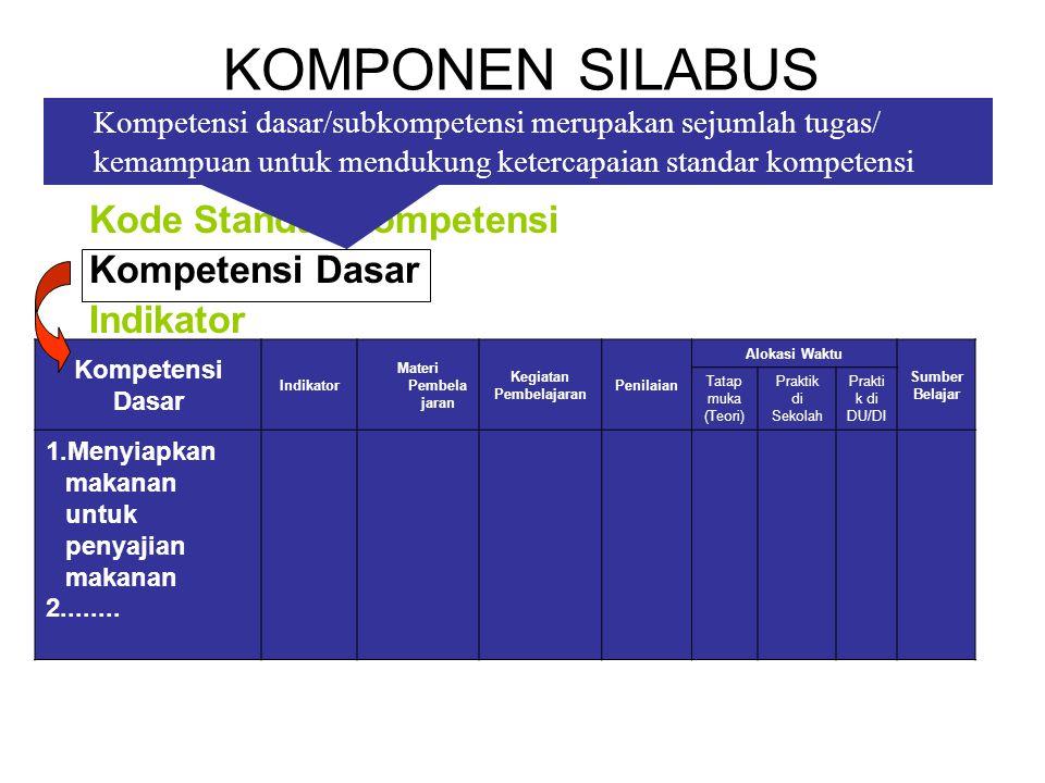 Identitas Standar Kompetensi Kode Standar Kompetensi Kompetensi Dasar Indikator Materi Pembelajaran Kegiatan Pembelajaran Penilaian Alokasi Waktu Sumb