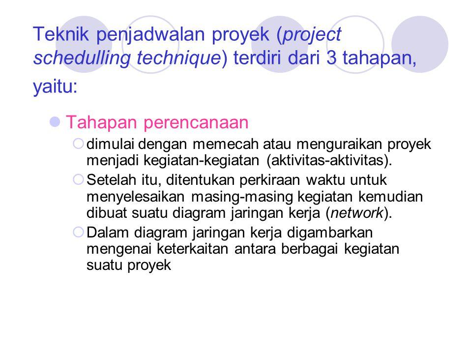 Teknik penjadwalan proyek (project schedulling technique) terdiri dari 3 tahapan, yaitu: Tahapan perencanaan  dimulai dengan memecah atau menguraikan proyek menjadi kegiatan-kegiatan (aktivitas-aktivitas).