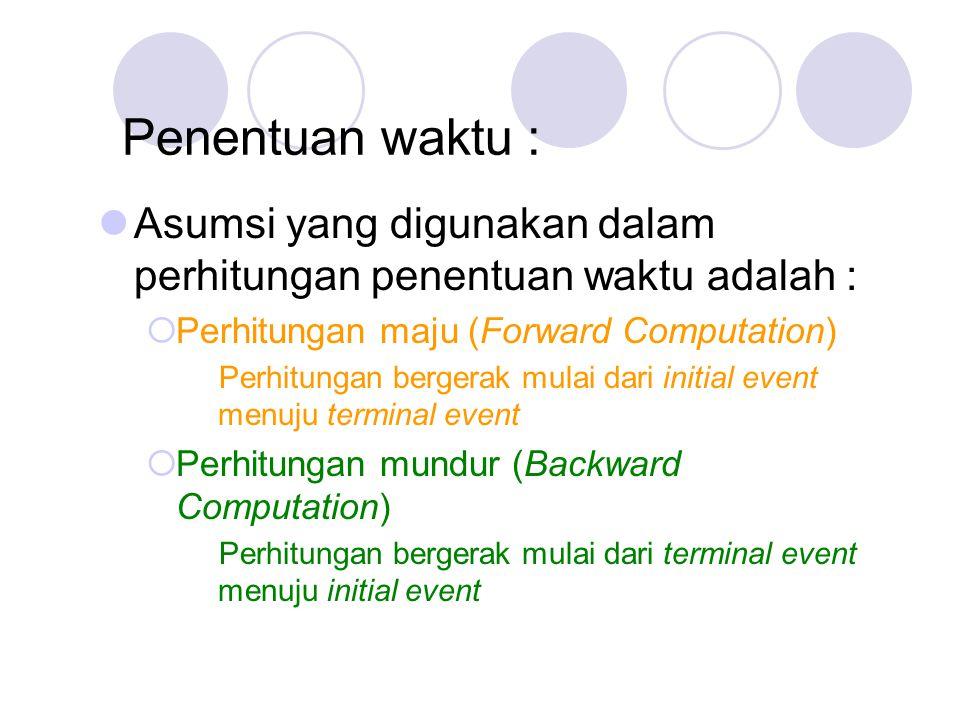 Penentuan waktu : Asumsi yang digunakan dalam perhitungan penentuan waktu adalah :  Perhitungan maju (Forward Computation) Perhitungan bergerak mulai dari initial event menuju terminal event  Perhitungan mundur (Backward Computation) Perhitungan bergerak mulai dari terminal event menuju initial event