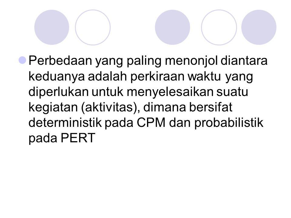 Perbedaan yang paling menonjol diantara keduanya adalah perkiraan waktu yang diperlukan untuk menyelesaikan suatu kegiatan (aktivitas), dimana bersifat deterministik pada CPM dan probabilistik pada PERT