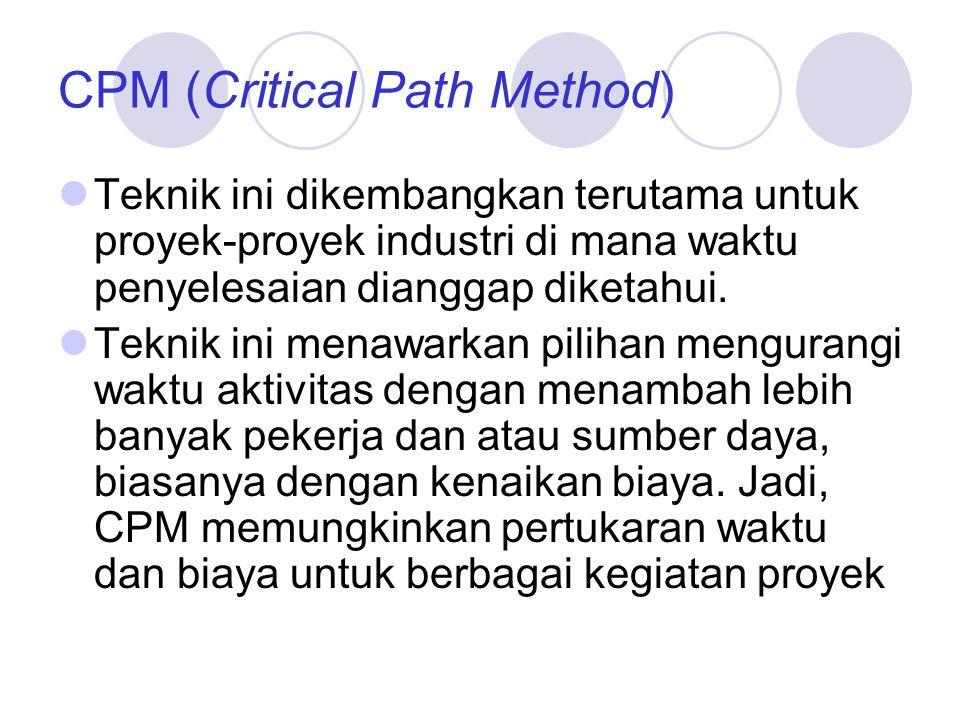 CPM (Critical Path Method) Teknik ini dikembangkan terutama untuk proyek-proyek industri di mana waktu penyelesaian dianggap diketahui.