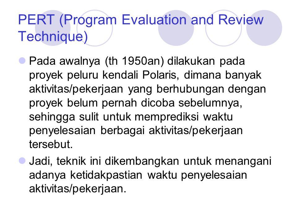 PERT (Program Evaluation and Review Technique) Pada awalnya (th 1950an) dilakukan pada proyek peluru kendali Polaris, dimana banyak aktivitas/pekerjaan yang berhubungan dengan proyek belum pernah dicoba sebelumnya, sehingga sulit untuk memprediksi waktu penyelesaian berbagai aktivitas/pekerjaan tersebut.