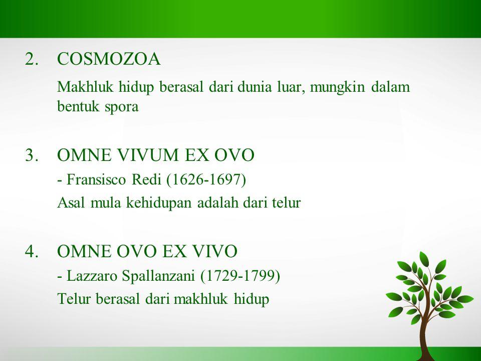 2.COSMOZOA Makhluk hidup berasal dari dunia luar, mungkin dalam bentuk spora 3.OMNE VIVUM EX OVO - Fransisco Redi (1626-1697) Asal mula kehidupan adalah dari telur 4.OMNE OVO EX VIVO - Lazzaro Spallanzani (1729-1799) Telur berasal dari makhluk hidup
