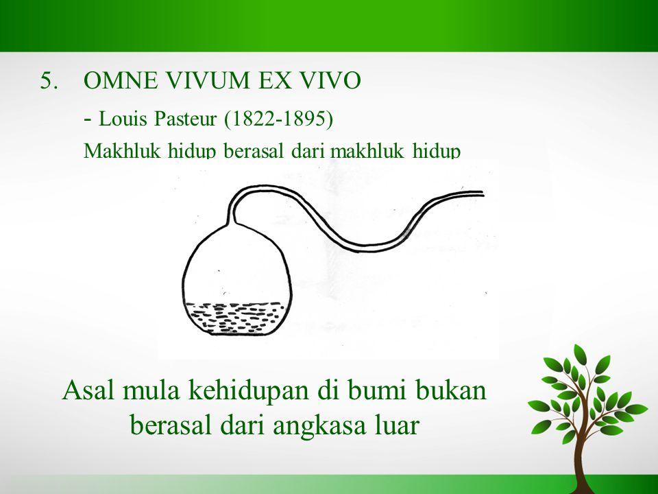5.OMNE VIVUM EX VIVO - Louis Pasteur (1822-1895) Makhluk hidup berasal dari makhluk hidup Asal mula kehidupan di bumi bukan berasal dari angkasa luar