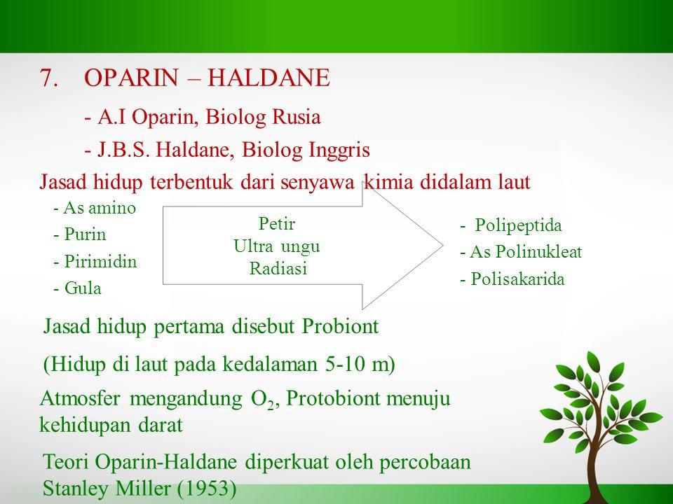 7.OPARIN – HALDANE - A.I Oparin, Biolog Rusia - J.B.S.