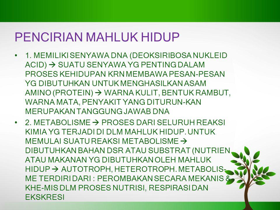 PENCIRIAN MAHLUK HIDUP 1.