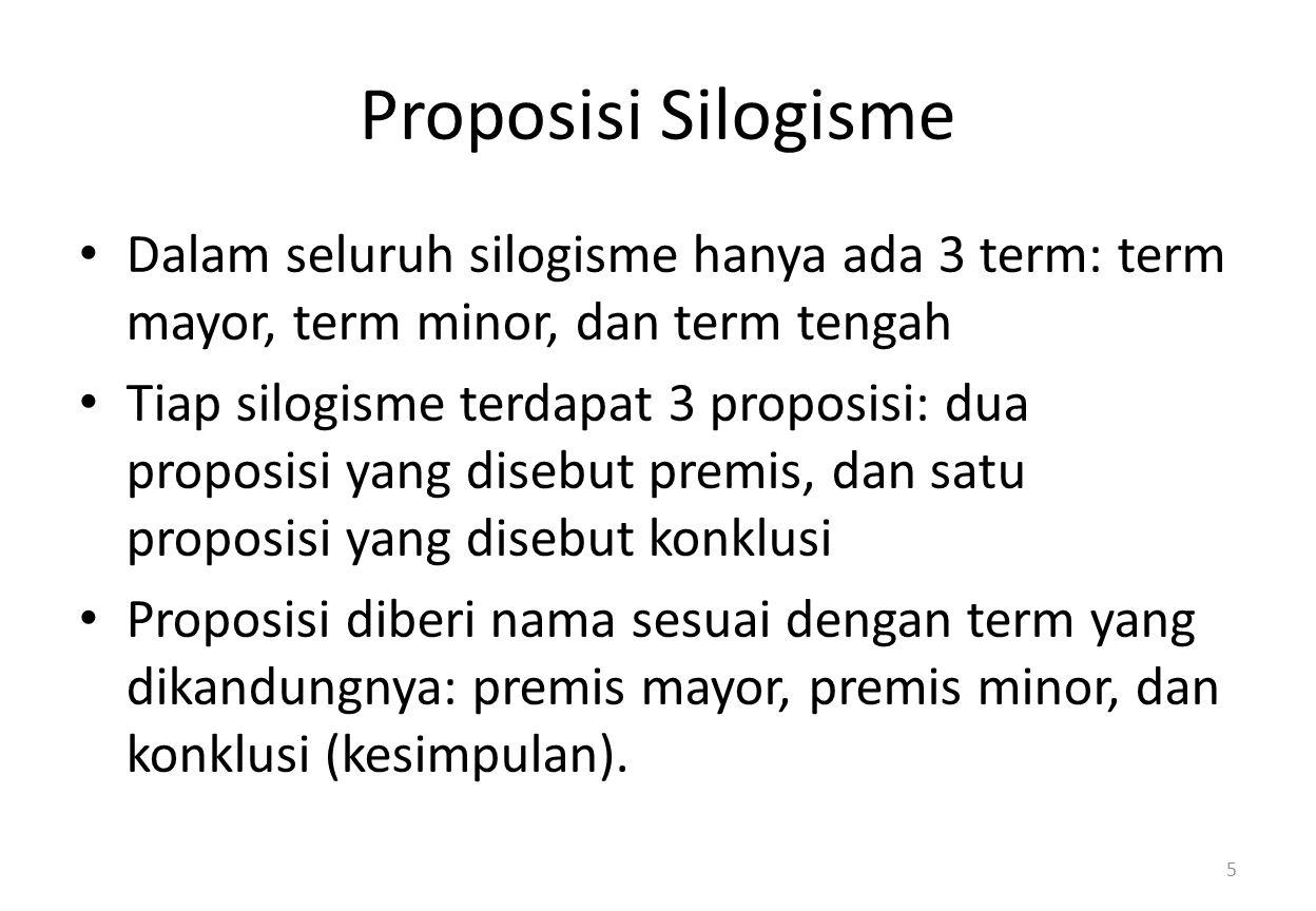 Proposisi Silogisme Dalam seluruh silogisme hanya ada 3 term: term mayor, term minor, dan term tengah Tiap silogisme terdapat 3 proposisi: dua proposisi yang disebut premis, dan satu proposisi yang disebut konklusi Proposisi diberi nama sesuai dengan term yang dikandungnya: premis mayor, premis minor, dan konklusi (kesimpulan).