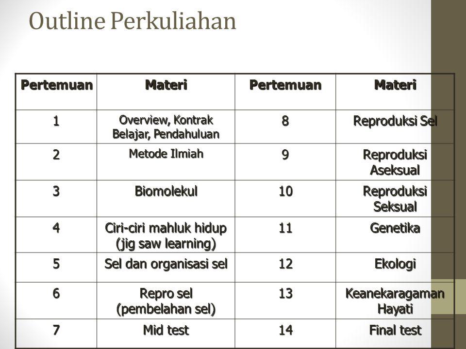 Outline Perkuliahan PertemuanMateriPertemuanMateri 1 Overview, Kontrak Belajar, Pendahuluan 8 Reproduksi Sel 2 Metode Ilmiah 9 Reproduksi Aseksual 3Bi