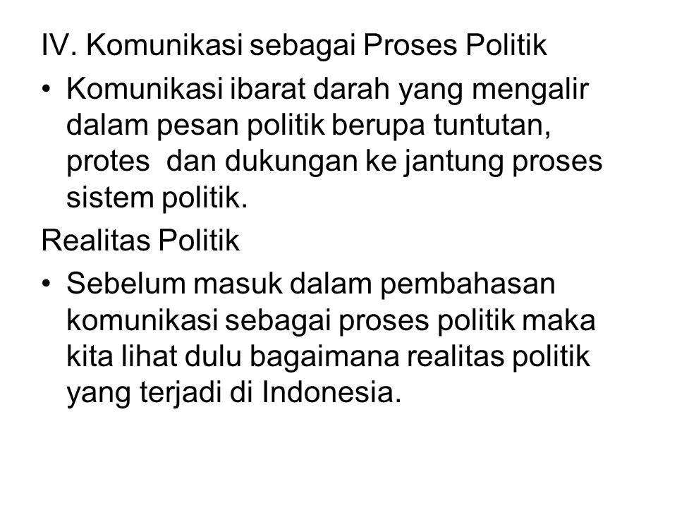 Kondisi politik negara antara lain terbagi atas pemerintahan: Politik Orde Baru Era Habibie K.H.