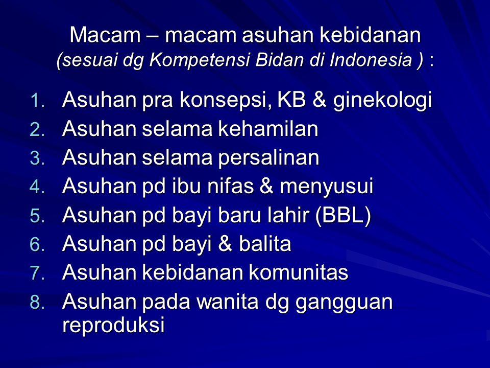 Macam – macam asuhan kebidanan (sesuai dg Kompetensi Bidan di Indonesia ) : 1. Asuhan pra konsepsi, KB & ginekologi 2. Asuhan selama kehamilan 3. Asuh