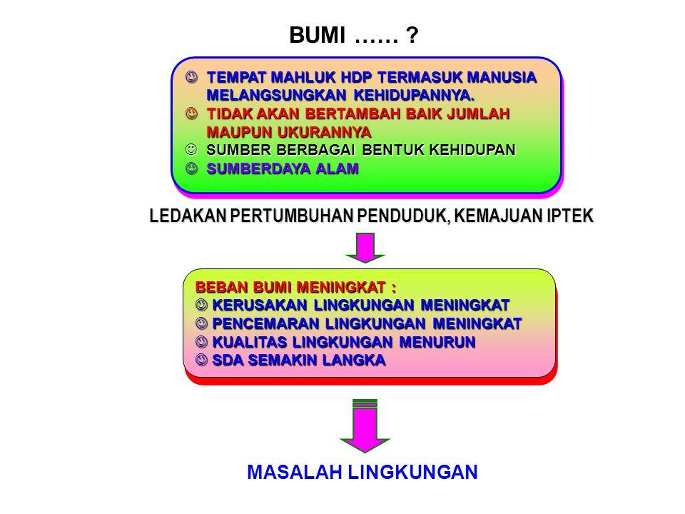 TEMPAT MAHLUK HDP TERMASUK MANUSIA TEMPAT MAHLUK HDP TERMASUK MANUSIA MELANGSUNGKAN KEHIDUPANNYA.