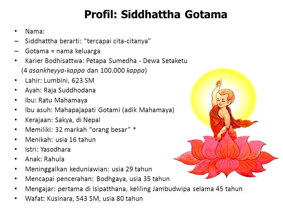 "Nama: – Siddhattha berarti: ""tercapai cita-citanya"" – Gotama = nama keluarga Karier Bodhisattwa: Petapa Sumedha - Dewa Setaketu (4 asankheyya-kappa da"