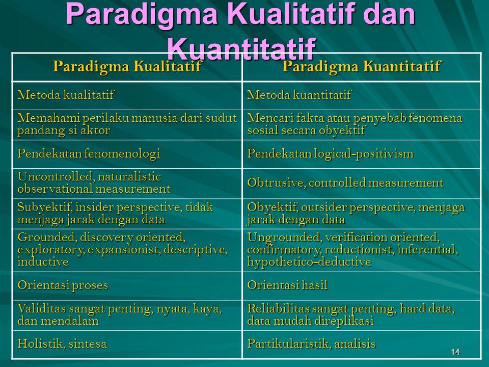 14 Paradigma Kualitatif dan Kuantitatif Paradigma Kualitatif Paradigma Kuantitatif Metoda kualitatif Metoda kuantitatif Memahami perilaku manusia dari