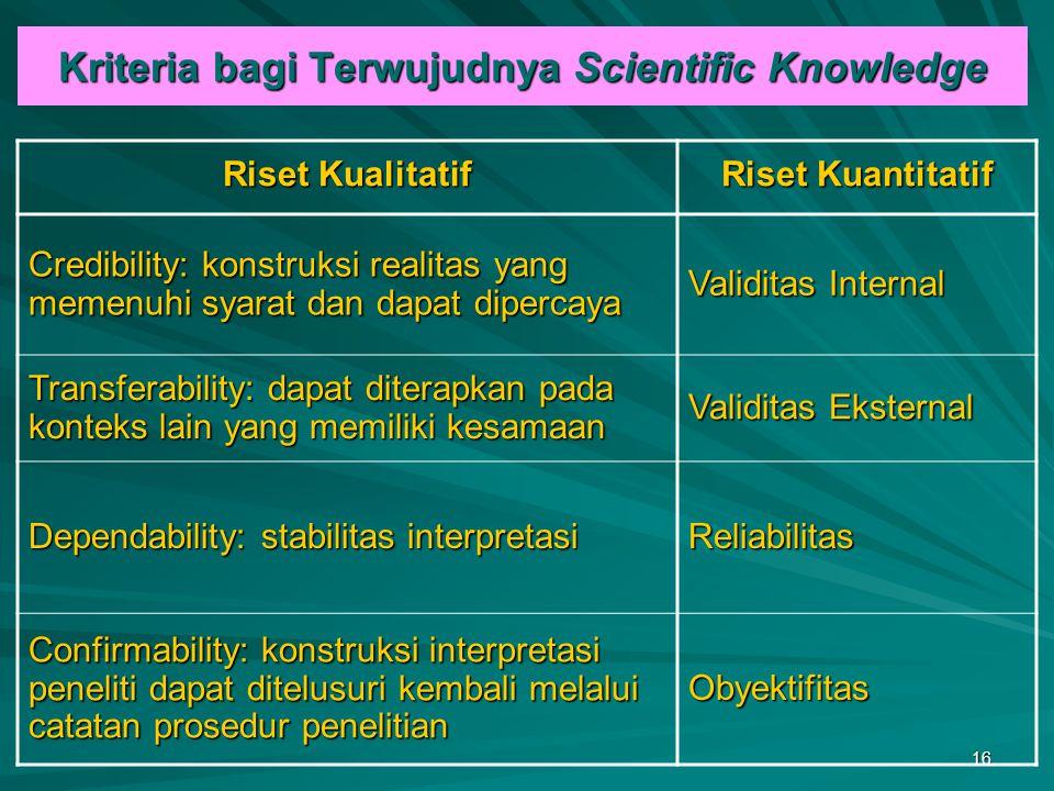 16 Kriteria bagi Terwujudnya Scientific Knowledge Riset Kualitatif Riset Kuantitatif Credibility: konstruksi realitas yang memenuhi syarat dan dapat d