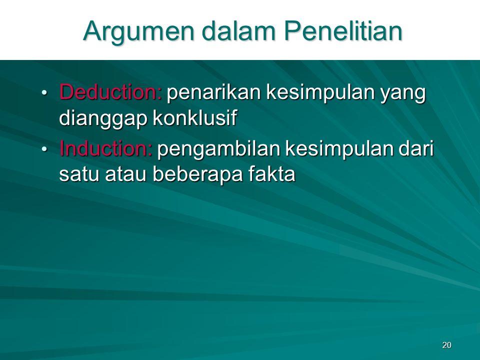 20 Argumen dalam Penelitian Argumen dalam Penelitian Deduction: penarikan kesimpulan yang dianggap konklusif Deduction: penarikan kesimpulan yang dian