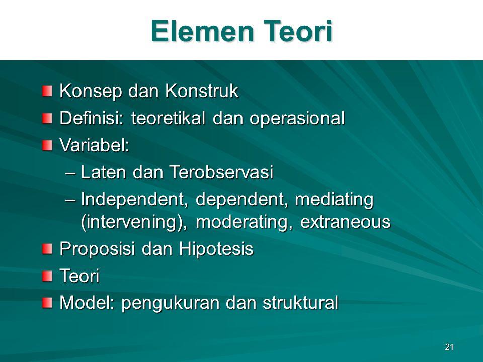 21 Elemen Teori Konsep dan Konstruk Definisi: teoretikal dan operasional Variabel: –Laten dan Terobservasi –Independent, dependent, mediating (interve