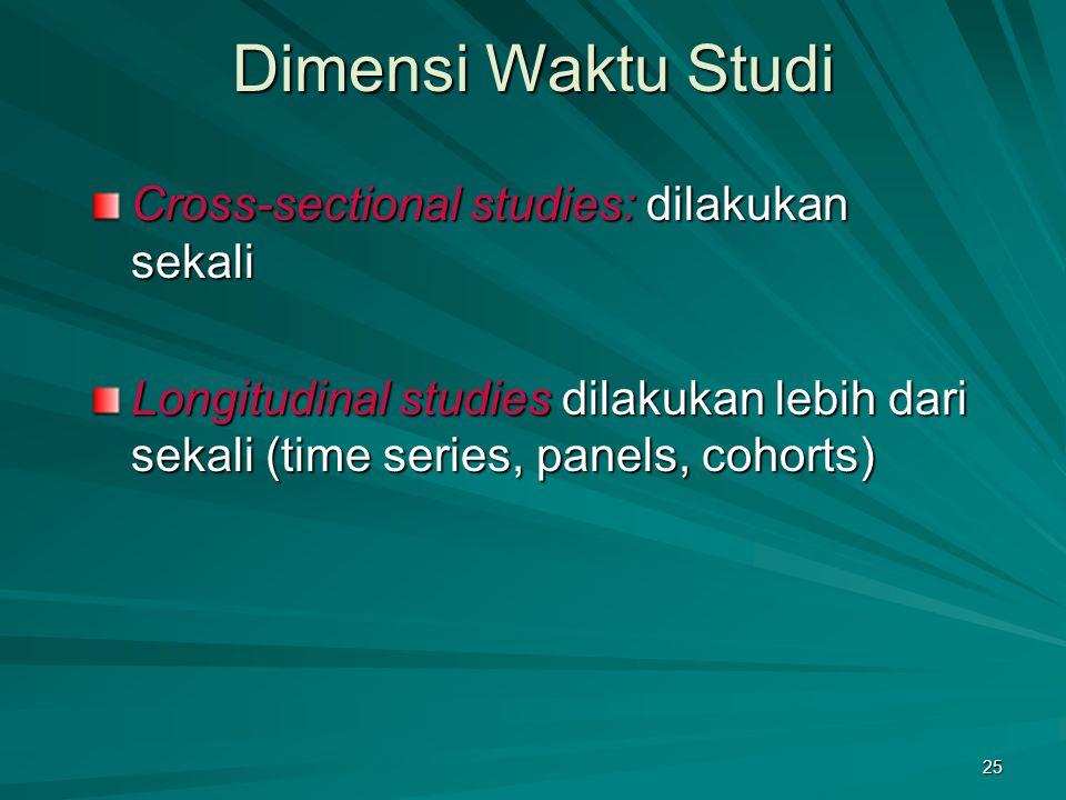 25 Dimensi Waktu Studi Cross-sectional studies: dilakukan sekali Longitudinal studies dilakukan lebih dari sekali (time series, panels, cohorts)